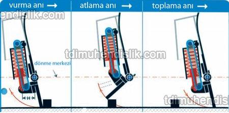 ds mekanizma tr.450px